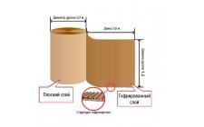 Гофрокартон в рулонах двухслойный (Ш)1,2 x (Д)50 м, бурый