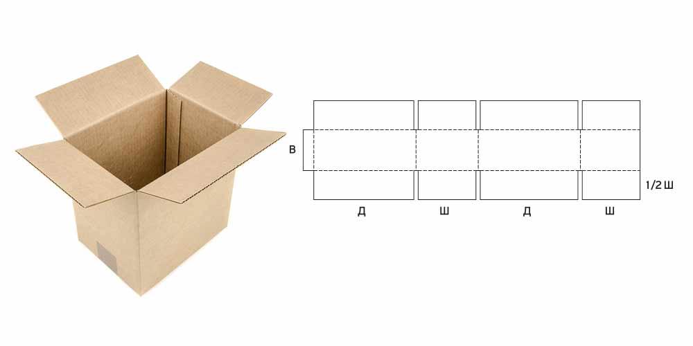 Четырехклапанные коробки на сайте ⊠ГофрокартонЮа